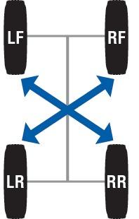 AWD vehicle application