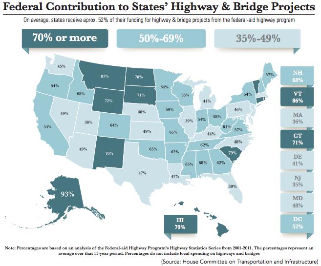 Federal-State-Highway-Bridge