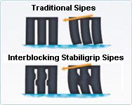 interlocking_sipes