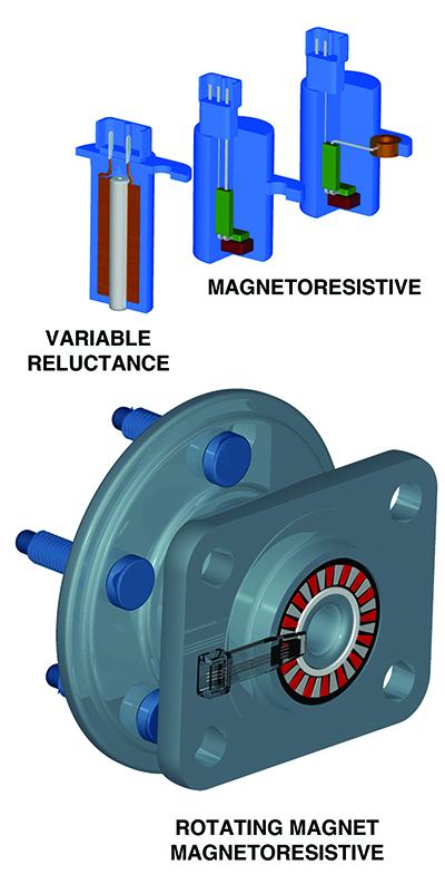 variable-reluctance-magnetoreststive