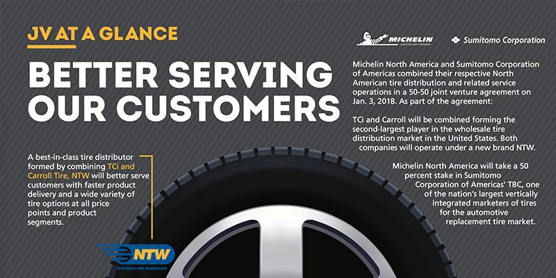 Michelin, Sumitomo Announce Massive Distribution Partnership - Tire