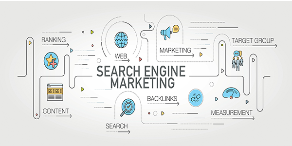 Search Engine Marketing: Making Sense of Paid Search