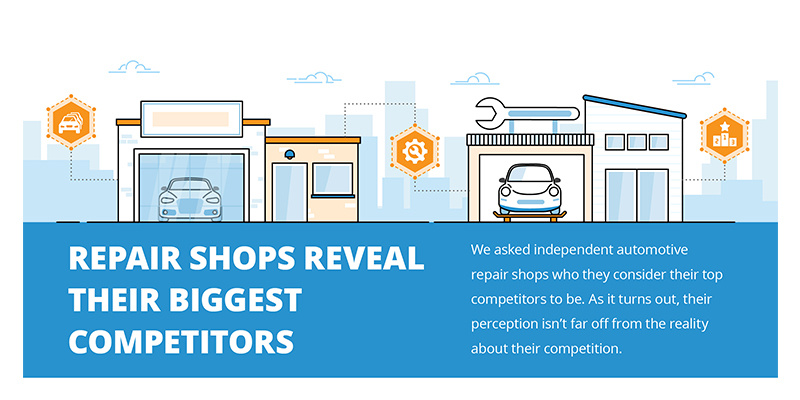 car repair shops biggest competitors
