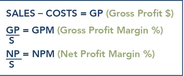 Gross Profit Net Profit Formula