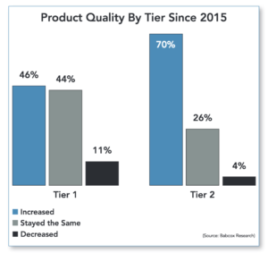 Tire Review Tier Study Results product quality