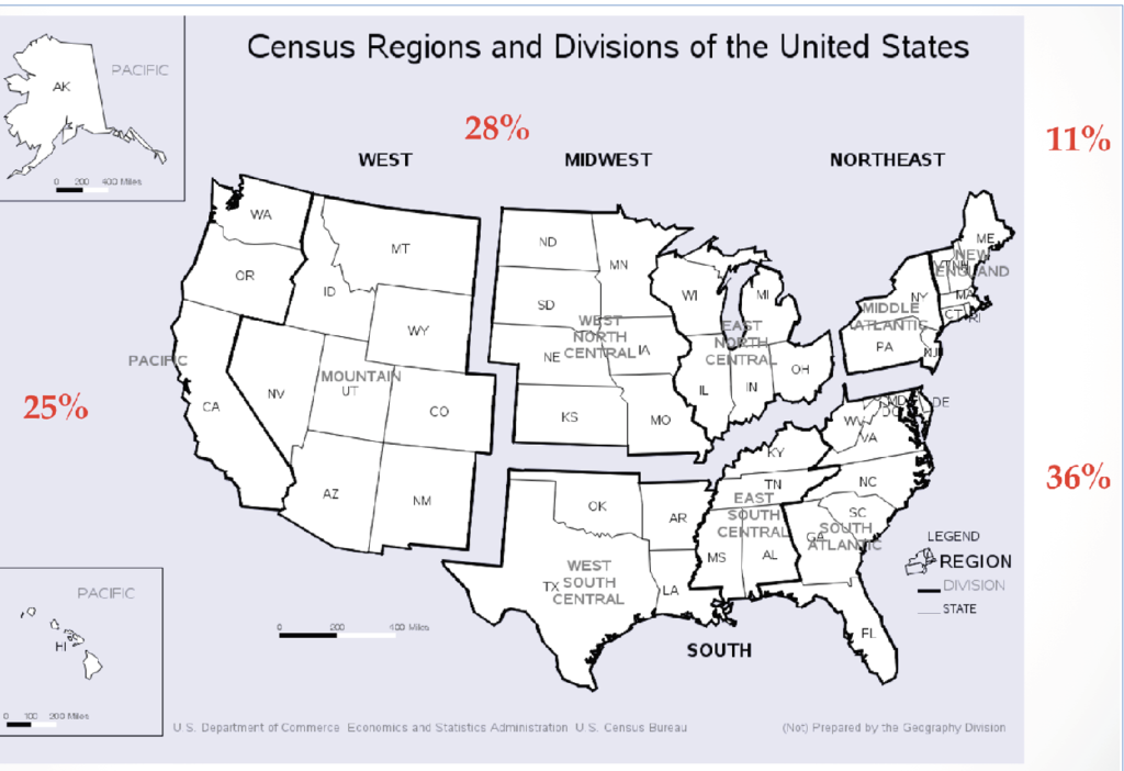 Tire Review tier study census regions responses