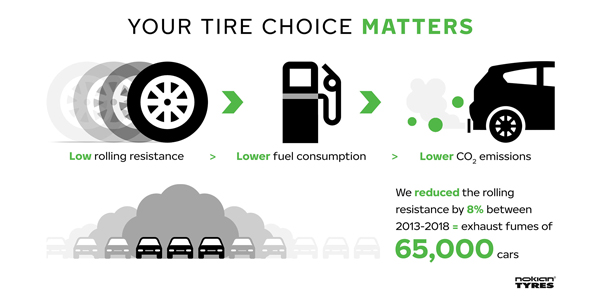 Nokian-Sustainability-Infographic