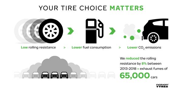 Nokian-Sustainability-Infographic