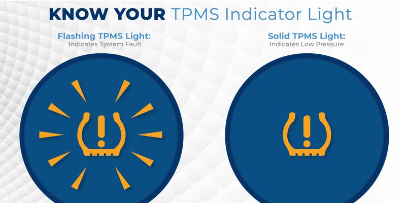 TPMS-Flash-800x400