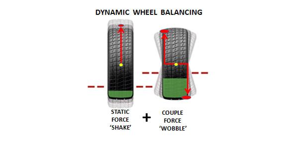 Wheel-Balance-Wobble
