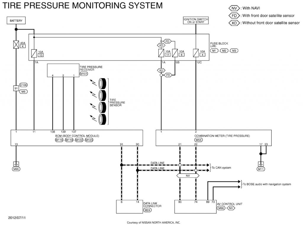 Sensor-Communications-2-1400