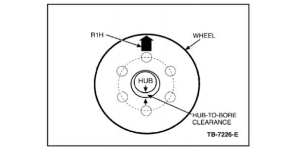 RFV-hub-clearance