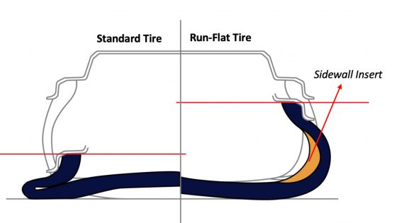 Runflats-Figure-4