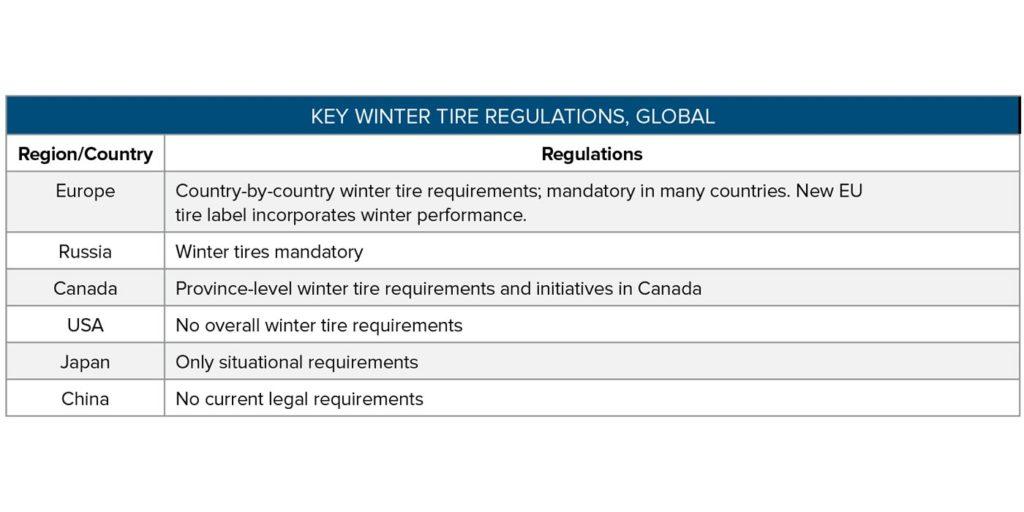 Global-Winter-Tire-Regulations
