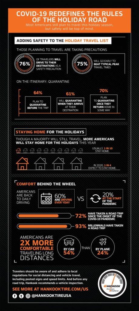 Hankook_Gauge-Index-Holiday_Infographic_Embargoed-10.27
