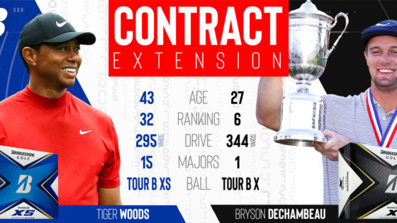 Bridgestone-Contract-renewed-2020-Tiger-and-Bryson