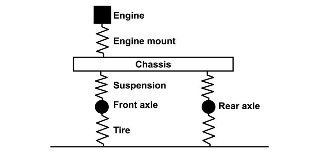 Figure-1---Bounce-Memory