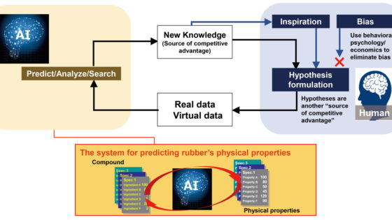 Yokohama-AI-Rubber-Properties