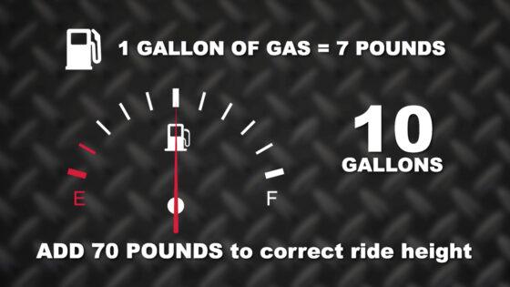 Hunter-Ride-Height-Gas