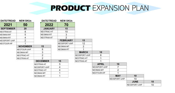 Keter-Tire-Product-Expansion