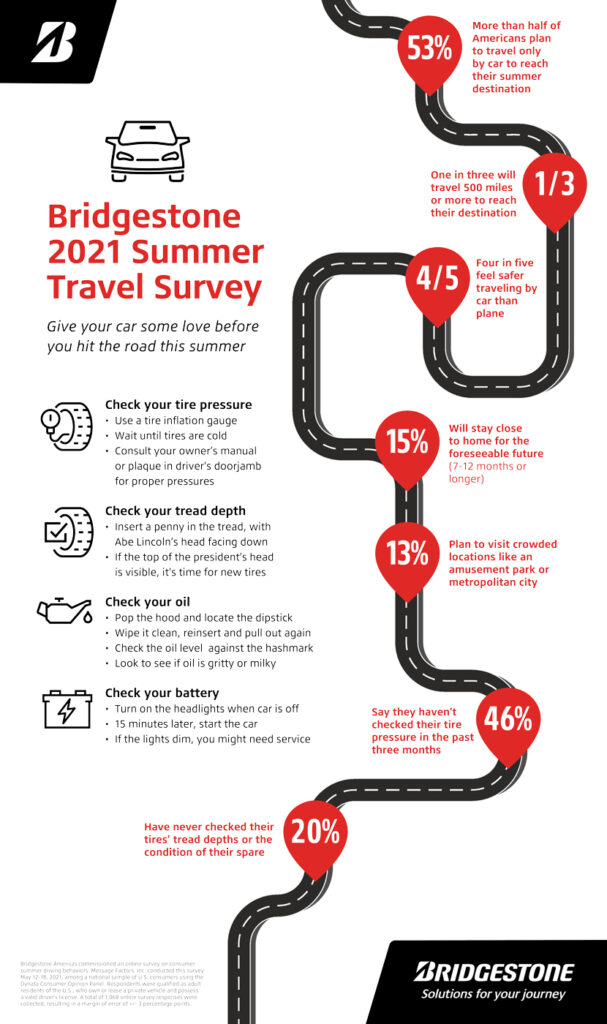 Bridgestone-Americas-Summer-Survey-Infographic