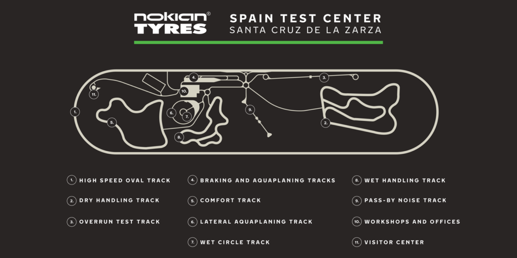 Nokian-Spain-Track-Image