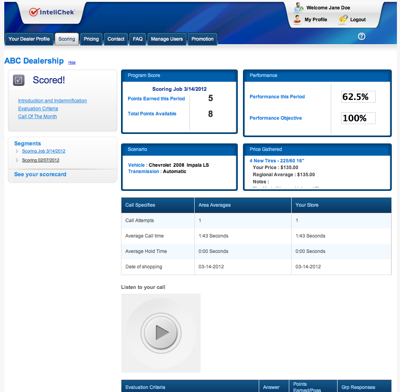 The scoring tab allows the client to see how InteliChek's secret shoppers have evaluated his own business.