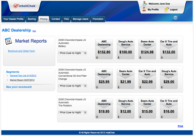 Market reports let a dealer compare the shops pricing to nearby competitors