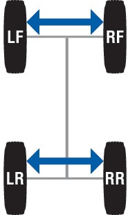 light truck (4x2 with steer tires on front and drive tires on rear axle) application
