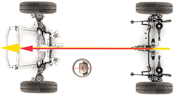 Alignment Specs: Thrust Angle and Setback - Tire Review Magazine