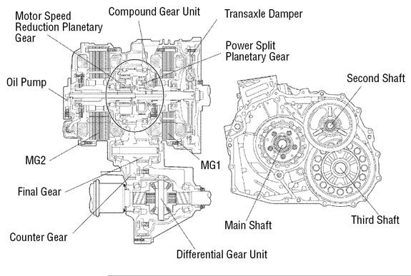 2011 Nissan Altima Transmission
